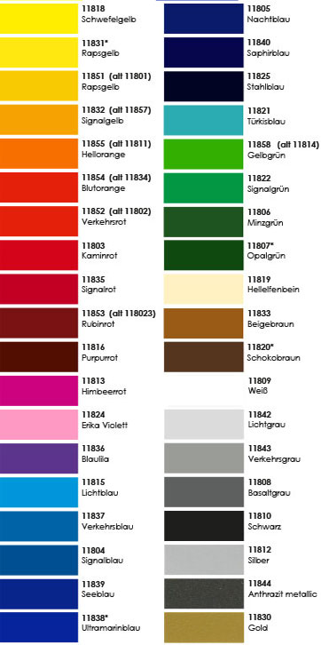 Farbübersicht der Klebefolie c118