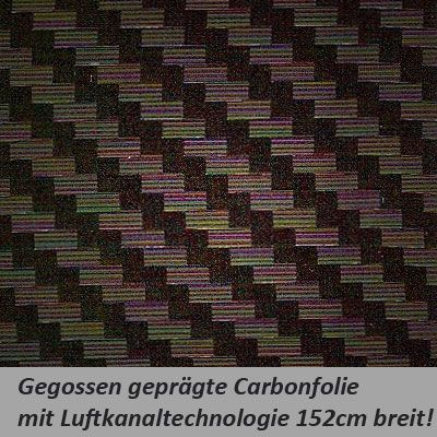 Beste carbonfolie