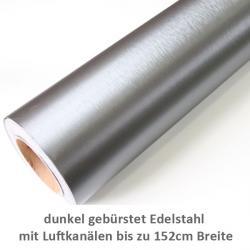 PVC gebürstet dunkel Edelstahl 30cm